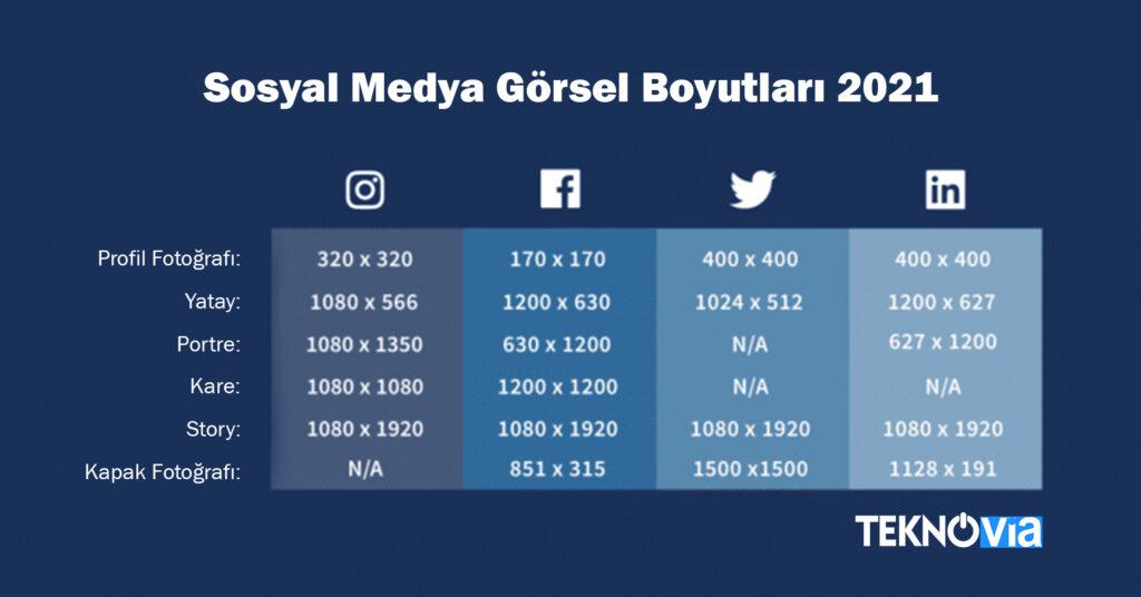 Sosyal Medya Görsel Boyutları 2021